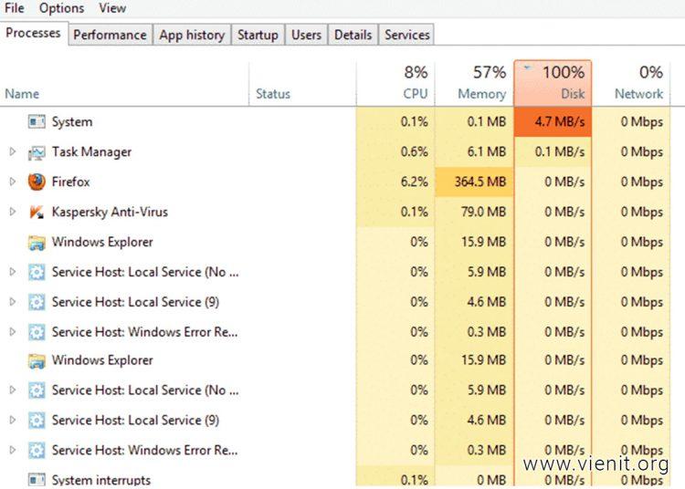 Tuyệt chiêu sửa lỗi Full Disk 100% trên Win 10 hoàn toàn