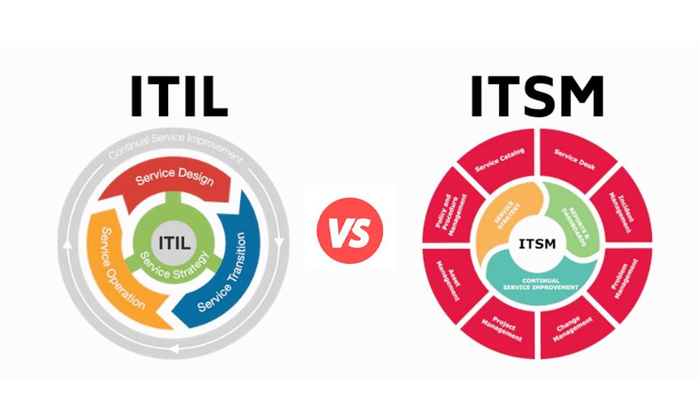 ITSM vs ITIL So sánh sự khác nhau cơ bản
