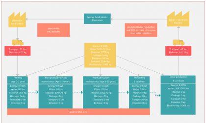 Sơ đồ chuỗi giá trị lý tưởng (Ideal Value Stream Map – Ideal VSM) và Sơ đồ chuỗi giá trị tương lai (Future Value Stream Map – Future VSM)