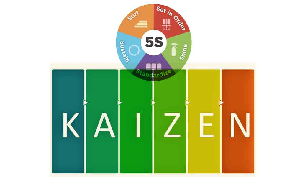 Khóa học 5S và Kaizen Uy tín chất lượng