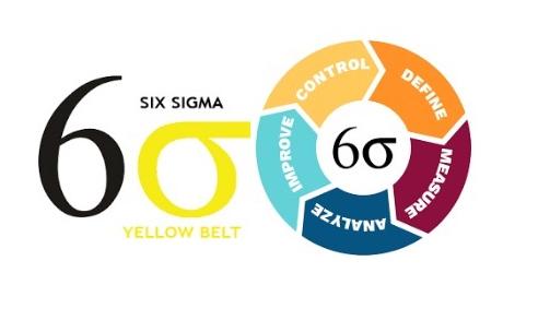 Six Sigma Yellow Belt/ đai vàng là gì?