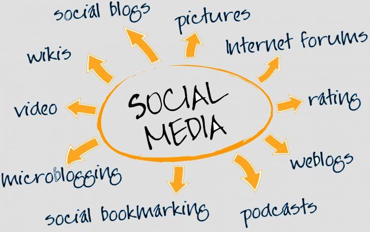 Một chiến lược Social Media hấp dẫn