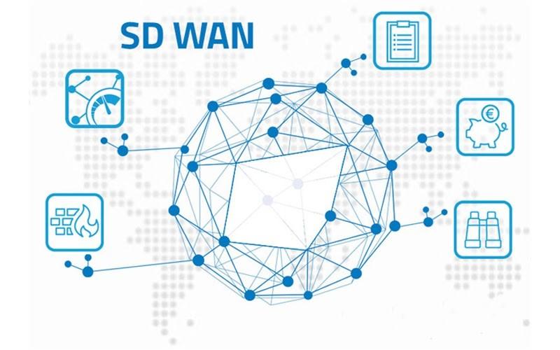 Công nghệ SD-WAN ra đời