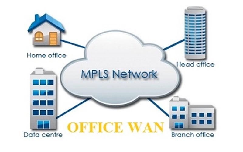 Định tuyến hoạt động khi có MPLS: