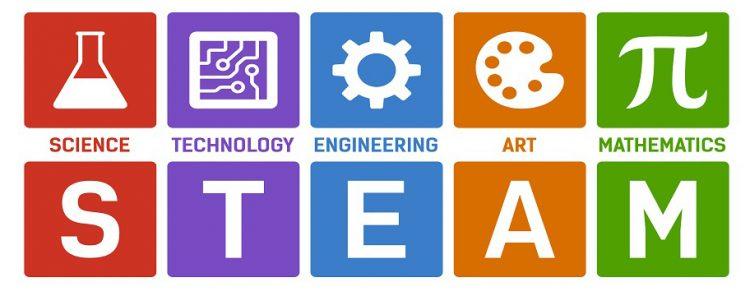 Tìm hiểu giáo dục STEAM là gì?